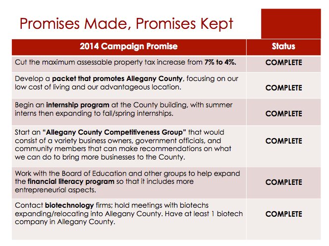 Promises made and kept.png
