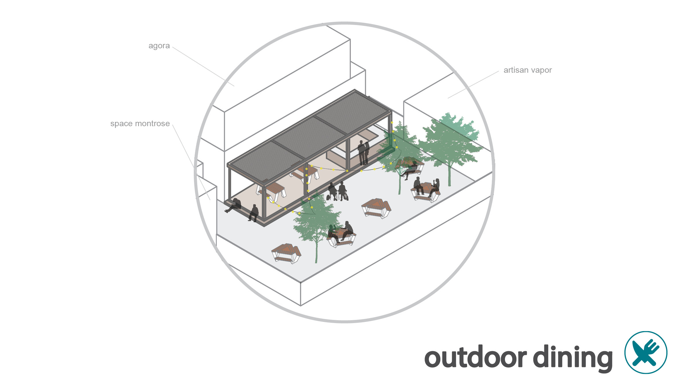 backyard parking spaces are re-purposed to outdoor dining, increasing the store's occupancy limit