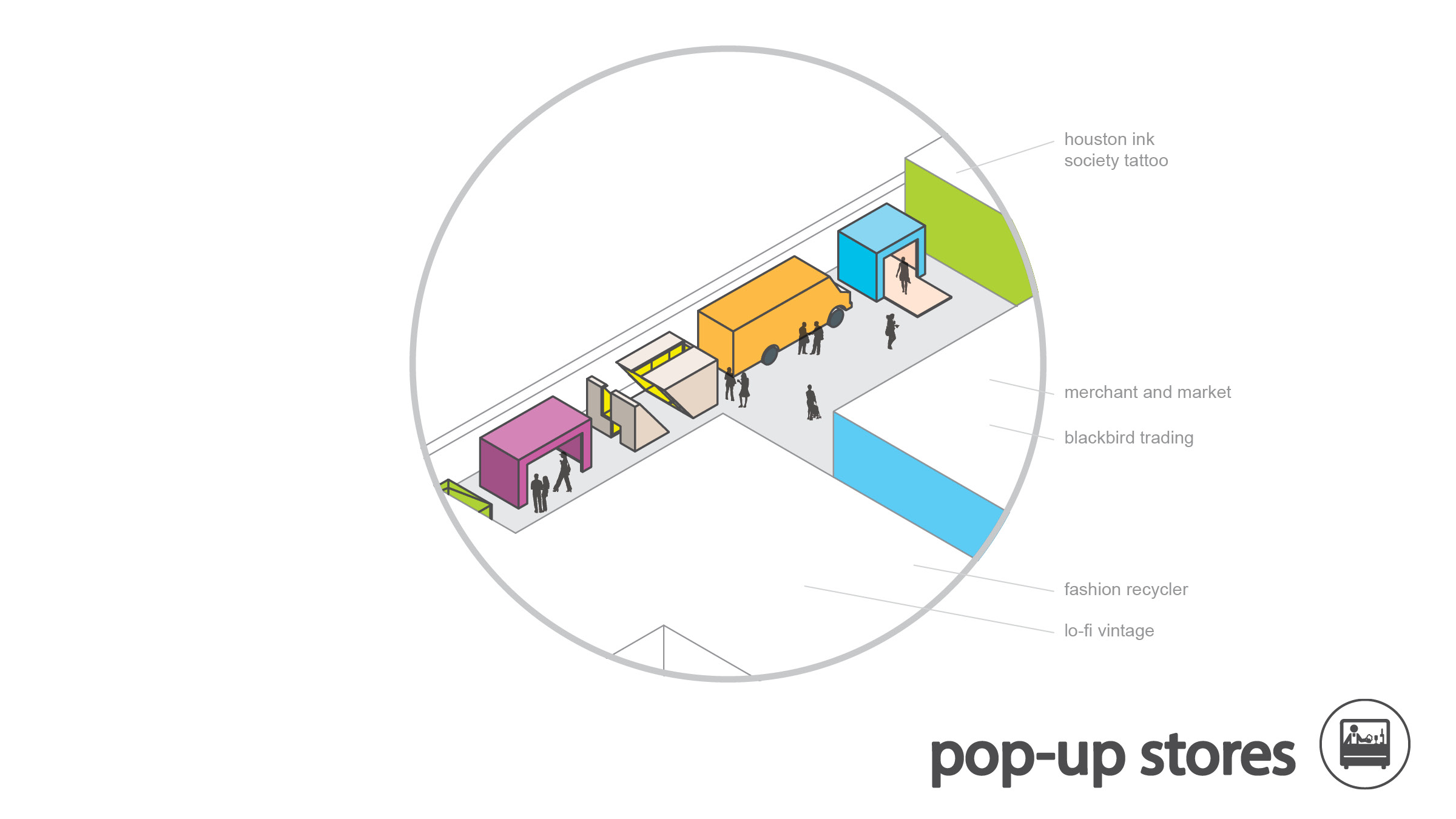 temporary pop-up stores feature start-up businesses and new market products