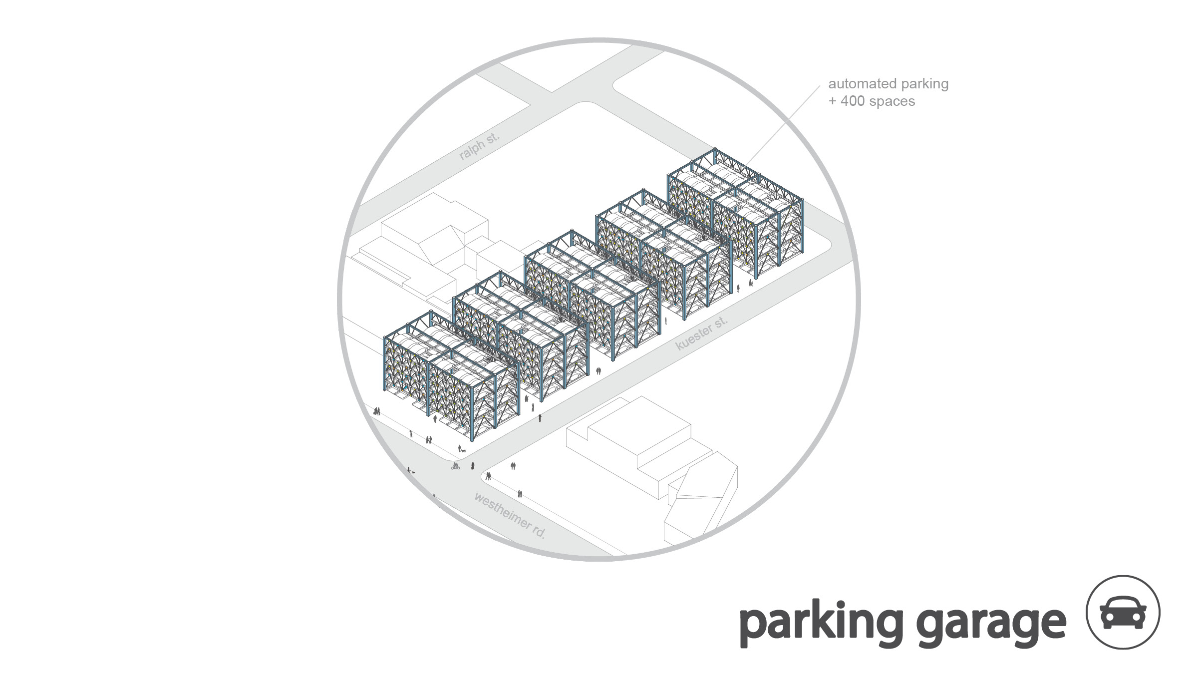 as the idea and implementation of driver-less cars become a reality in the future, lower westheimer will introduce automated parking garages to accommodate the increasing demand of parking spaces