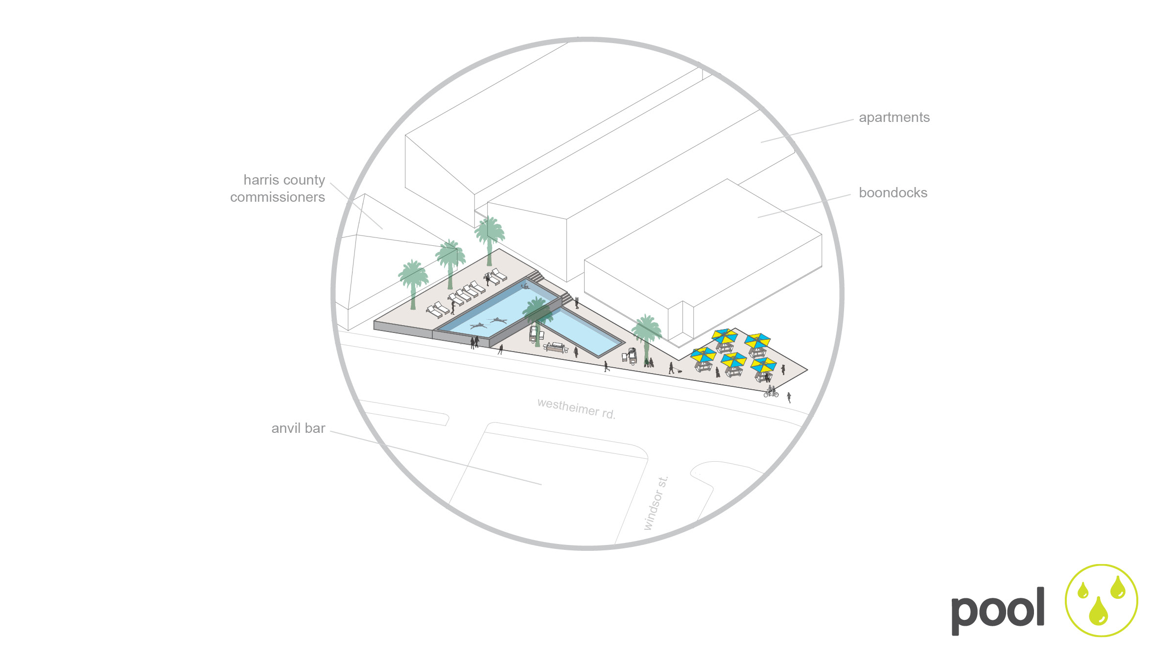 public pools are scarce in Houston, and the addition of a public pool near windsor st. will be servicing multiple vendors / residences