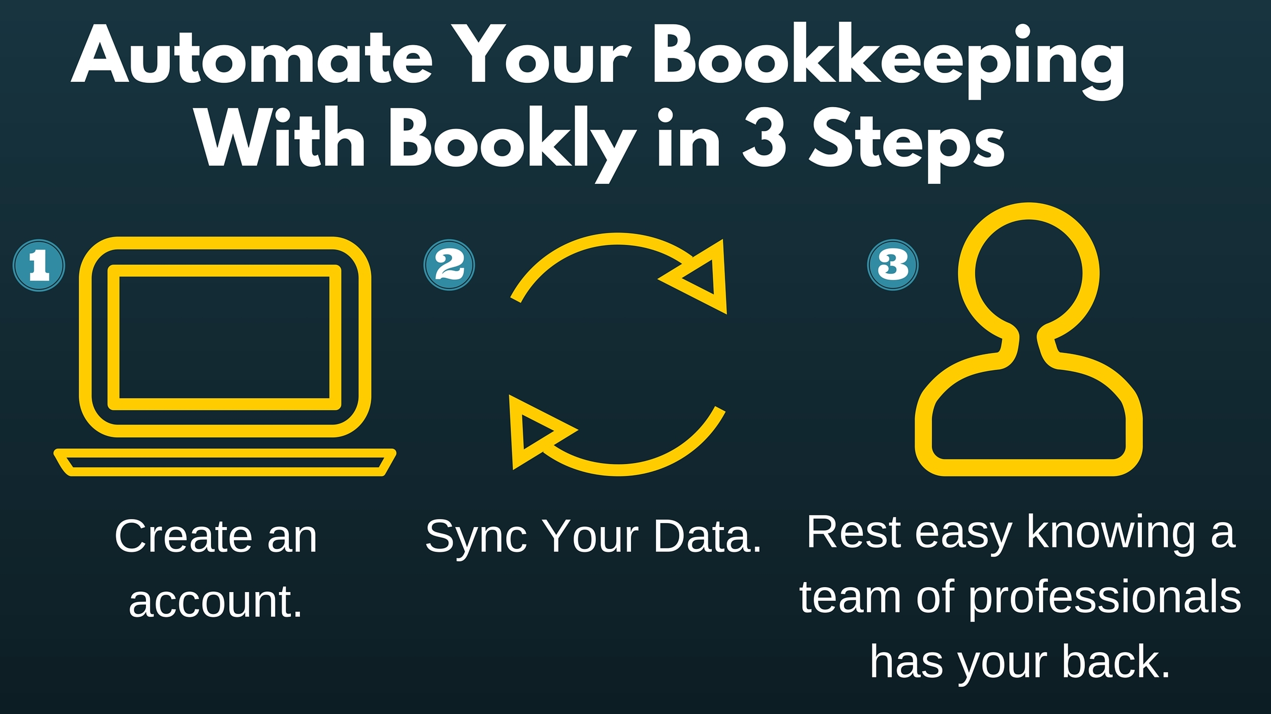 Bookly Bookkeeping  Infographic