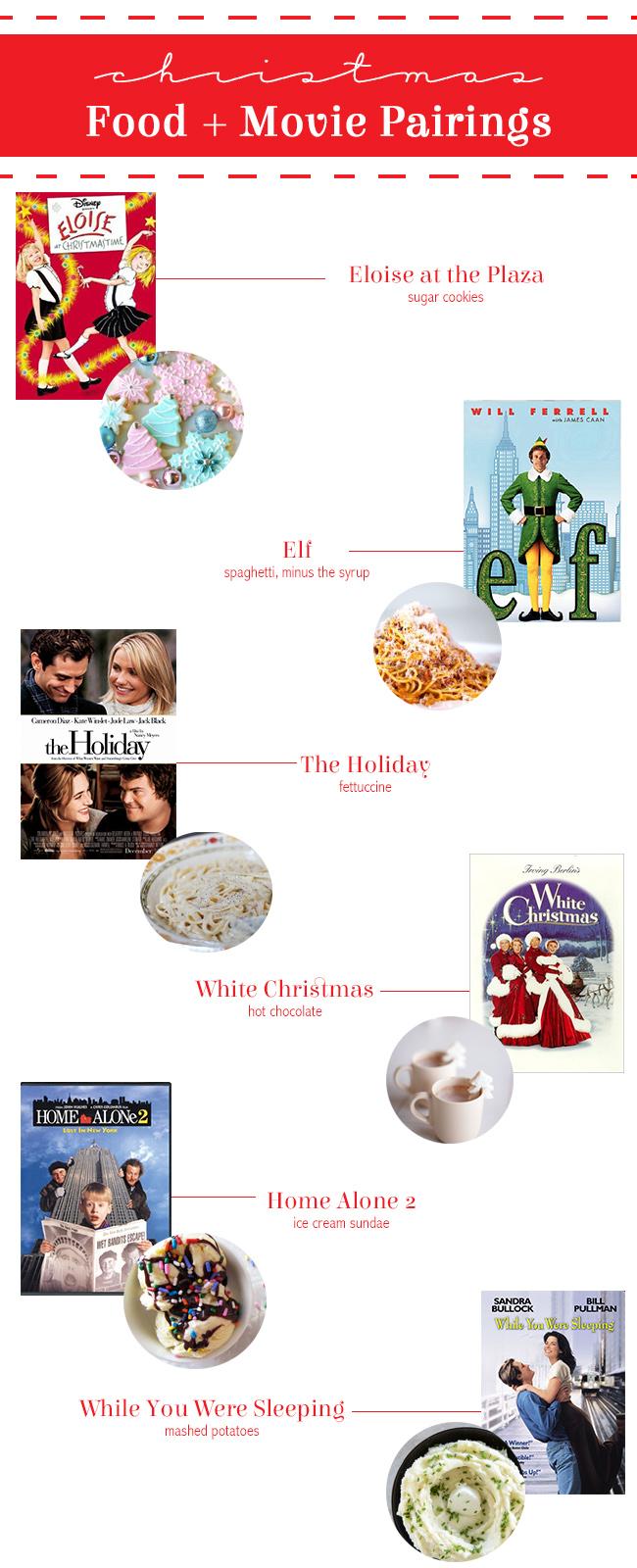 christmas-bites-and-movies.jpg
