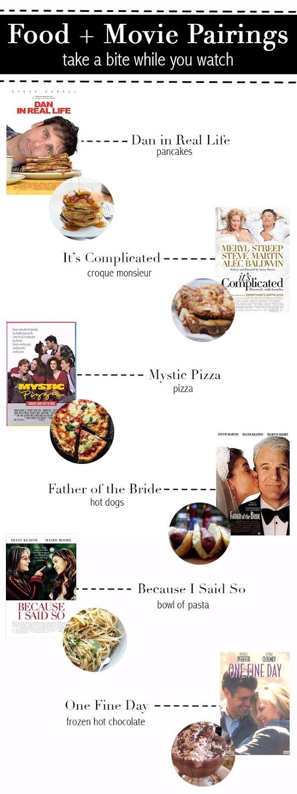 food-and-movie-pairings.jpg