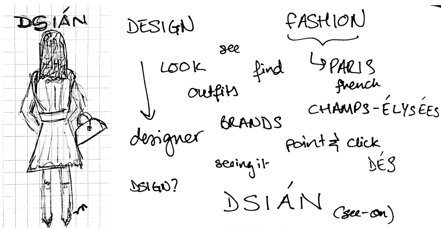 Ideation and sketches for the name