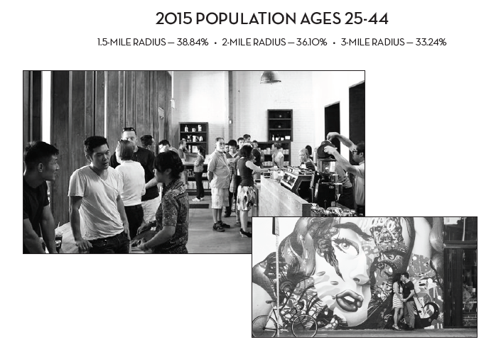 Little Tokyo demographics; B/W people standing at bar; B/W people standing in front of mural