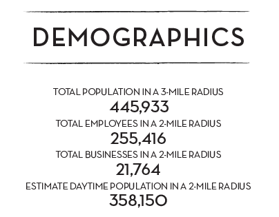 Little Tokyo/DTLA demographics