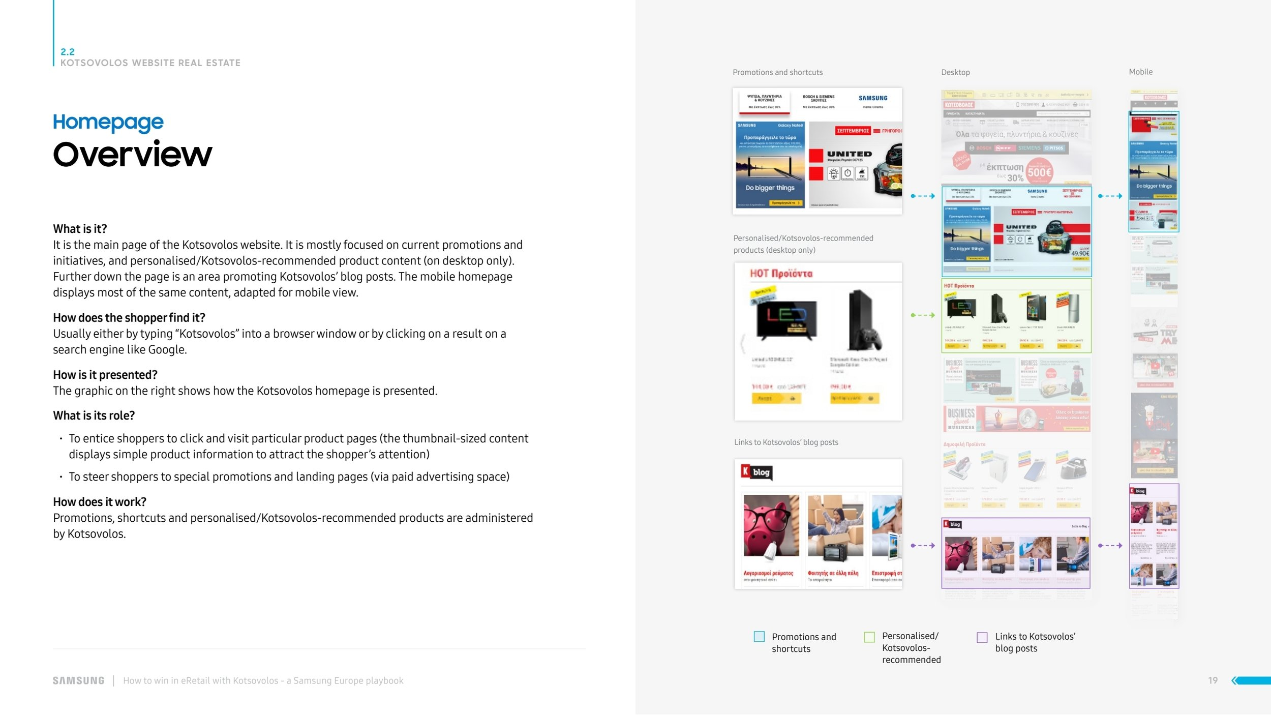 Samsung_Playbook_Kotsovolos_009-AG-PORTFOLIO_page_12.jpg