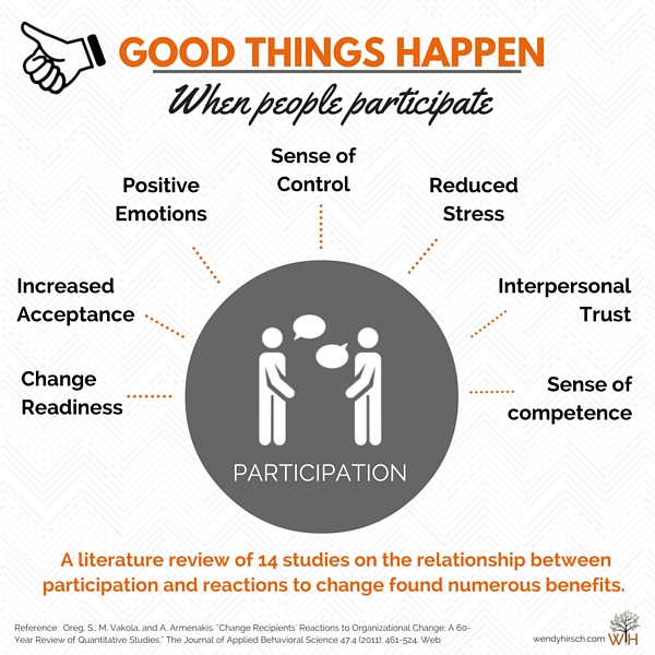 ParticipationBENEFITS