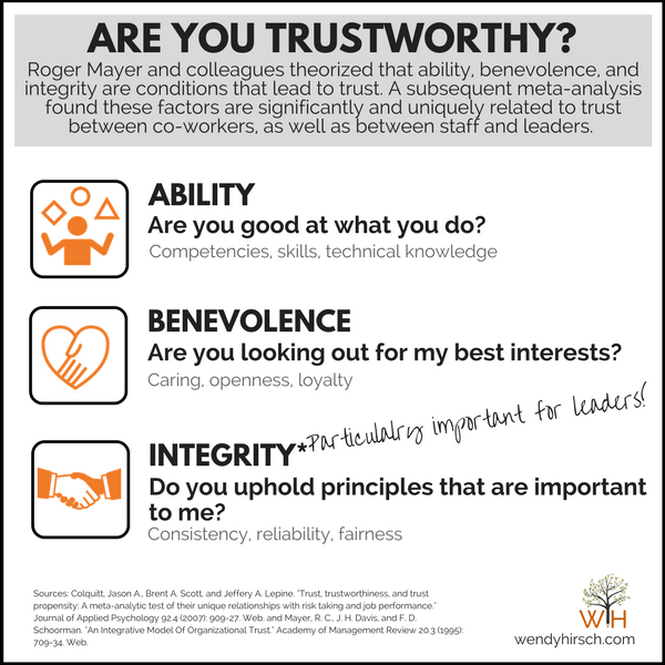 Are you a trustworthy leader? Does it matter to your team's
