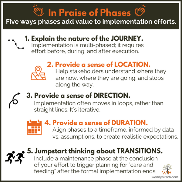 Five-ways-to-use-implementation-phases