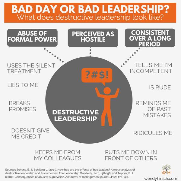 what-is destructive-leadership.png