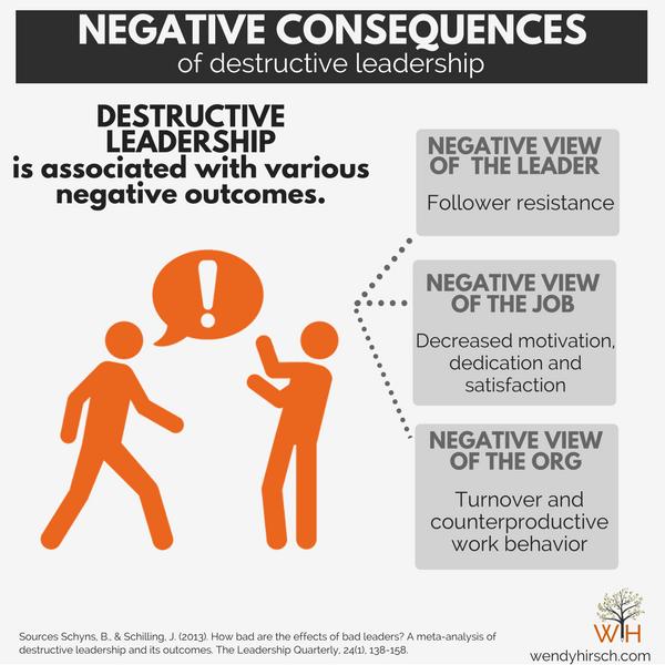 destructive-leadership-consequences.png