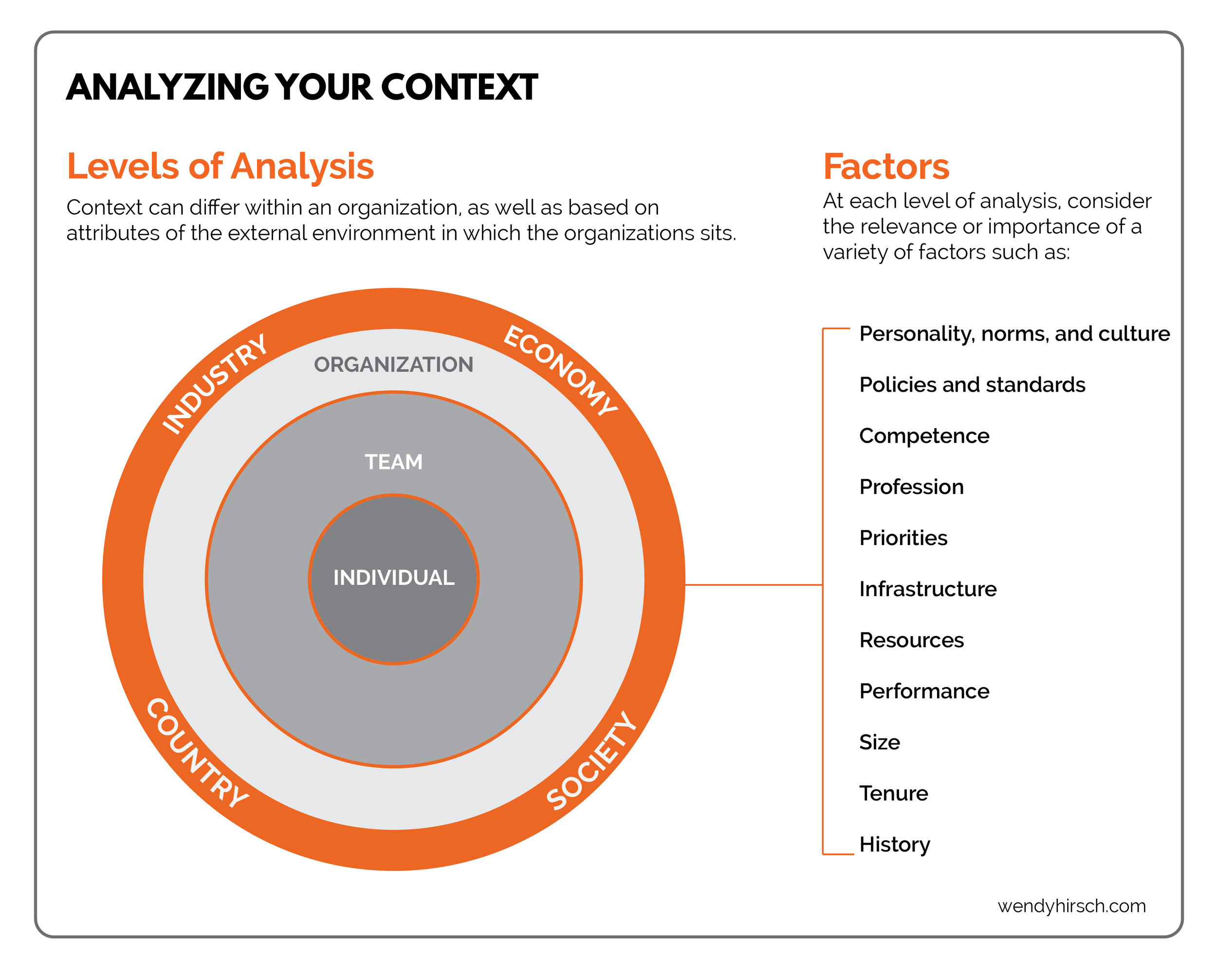 analyzing-context-300.jpg