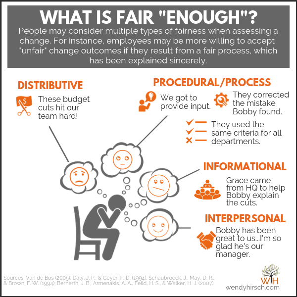 WLH_Fairness and Change.png