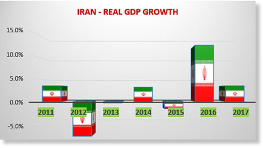 Iran_GDP.jpg