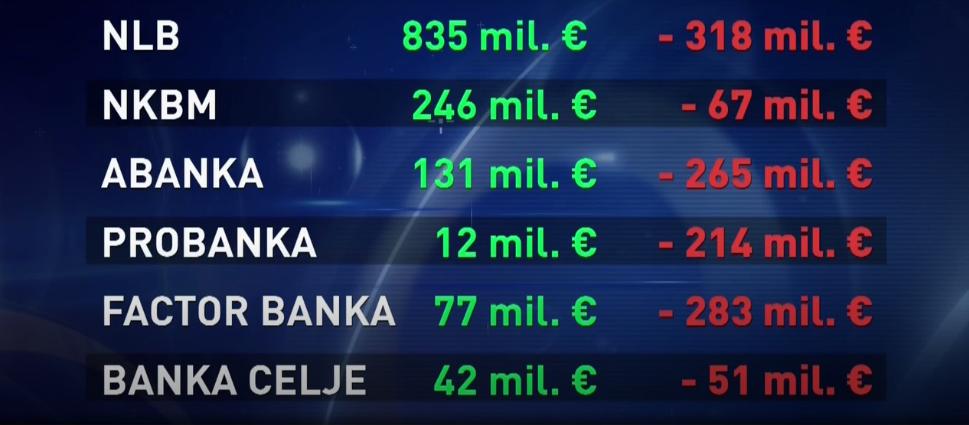RTV Slovenija, Brezno