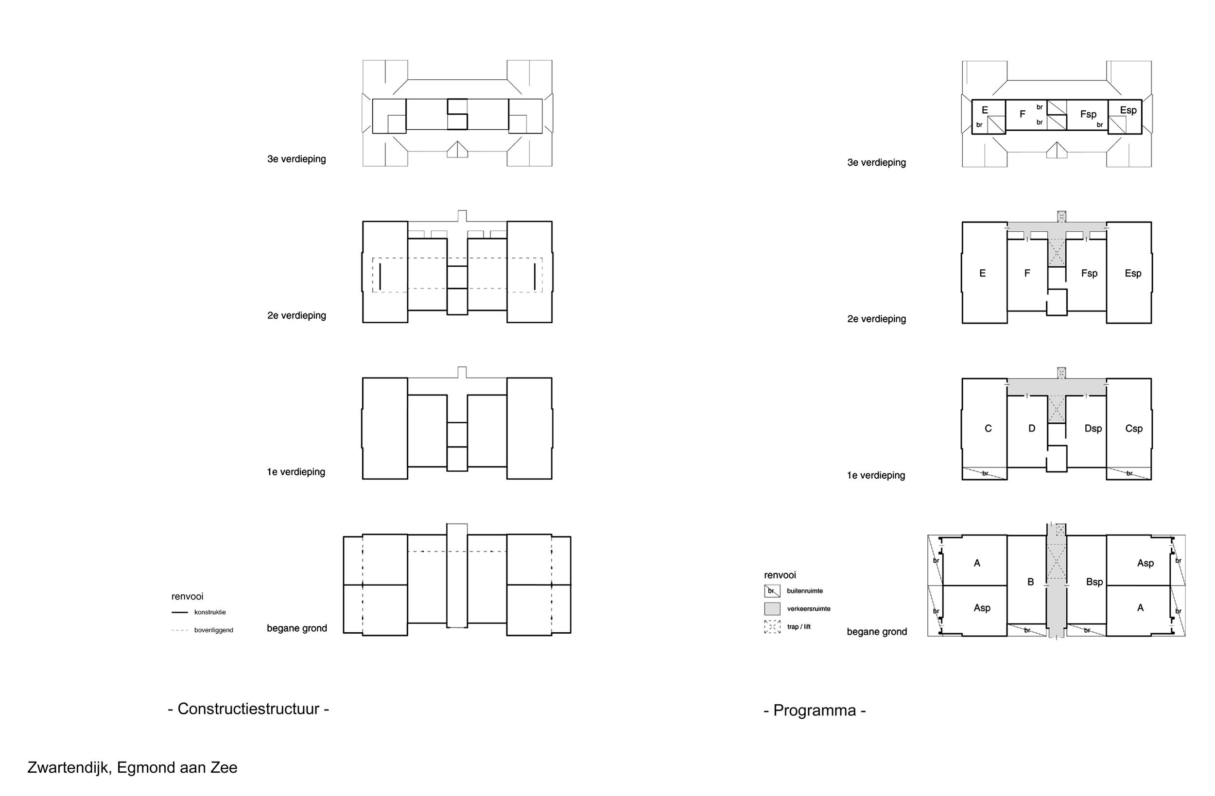 Koloniehuis schema 1