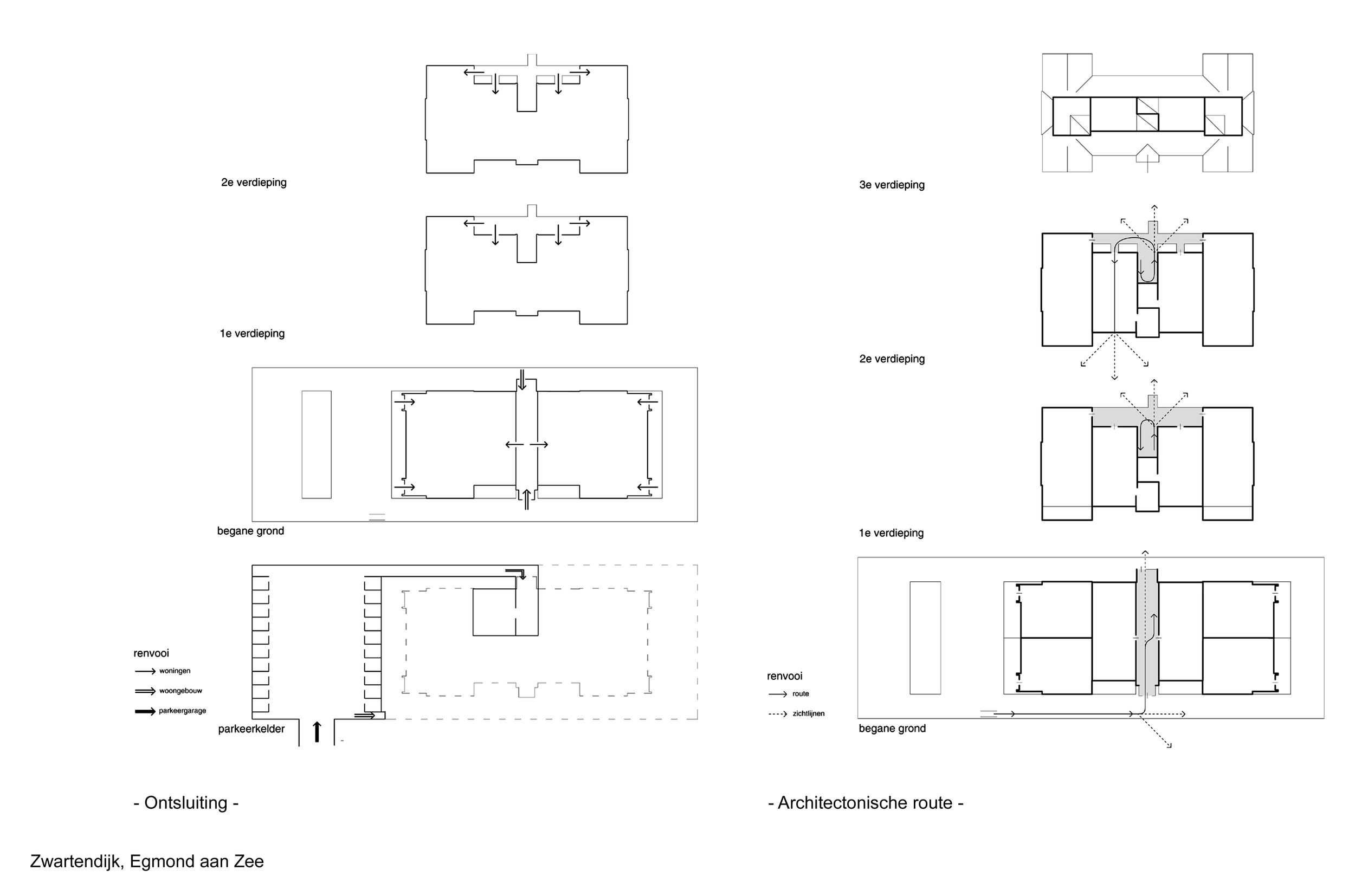 Koloniehuis schema 2