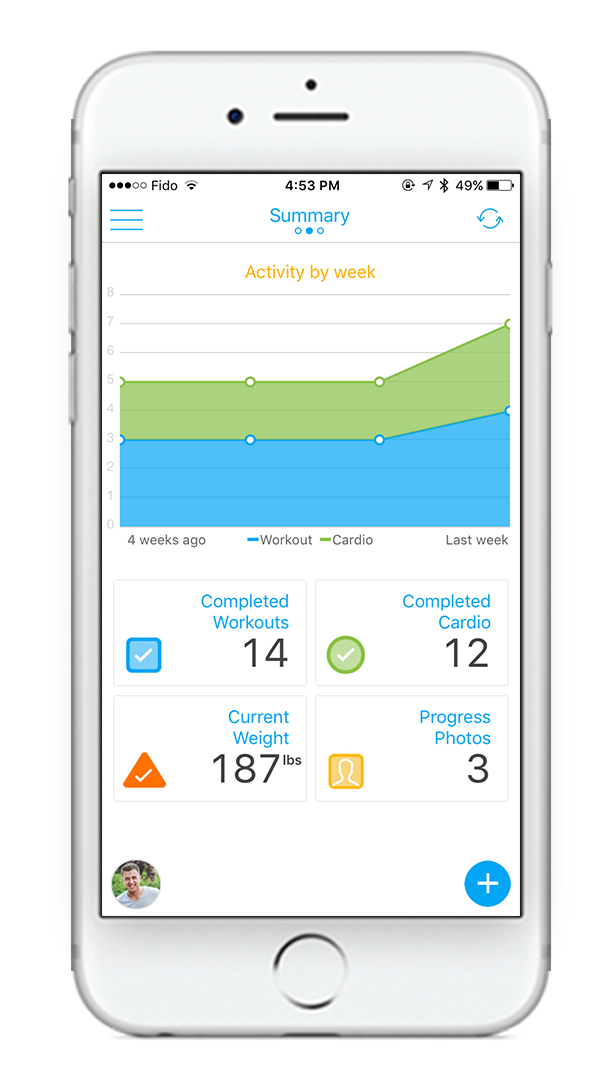Client dashboard makes it easy to navigate.