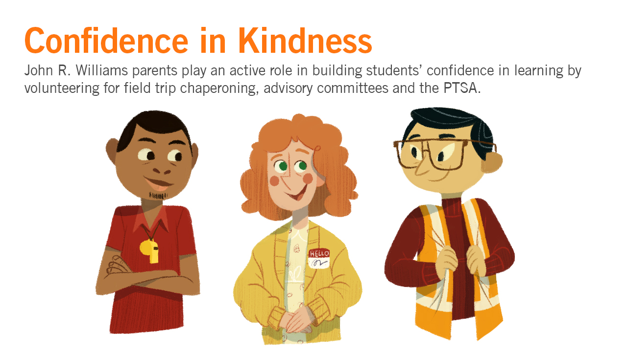 Confidence In Kindness