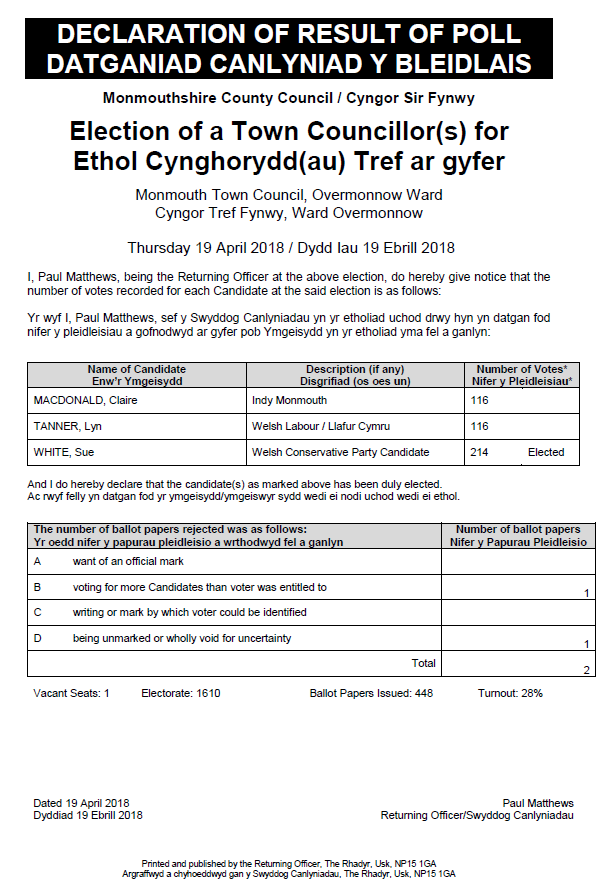 Declaration of Result - Monmouth Town Council Overmonnow Ward .PNG