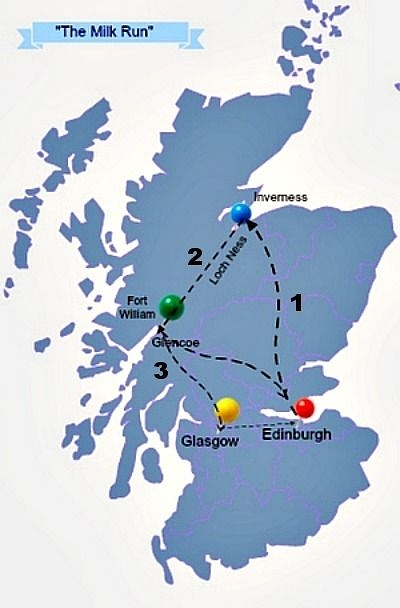 The three sections of this classic Scottish tour.