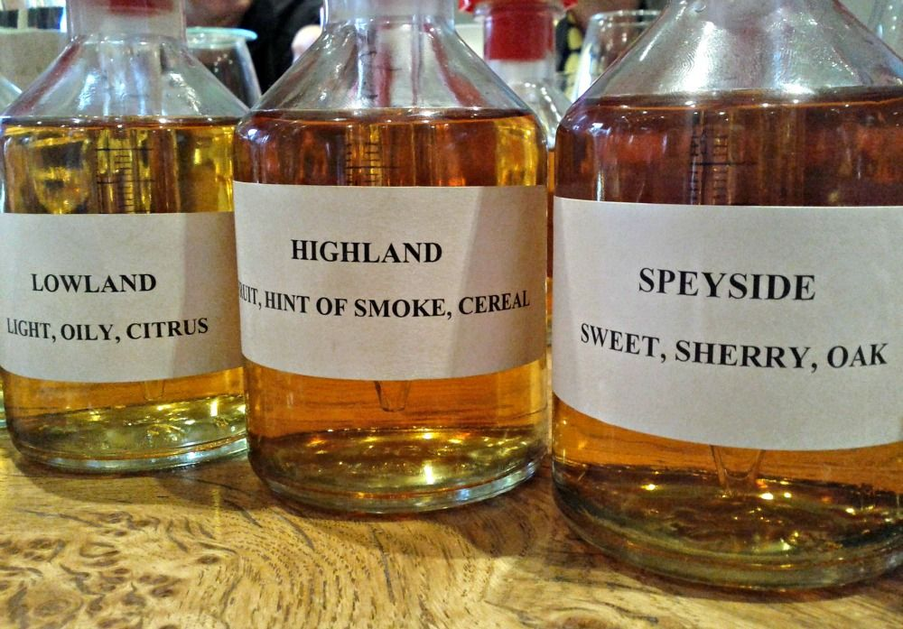 Some of the scotch whisky regions. Memorize these labels to bluff your way through any tasting.