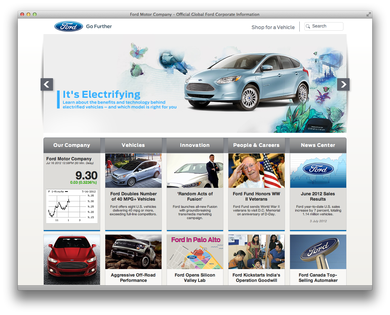 Ford Corporate Website Redesign