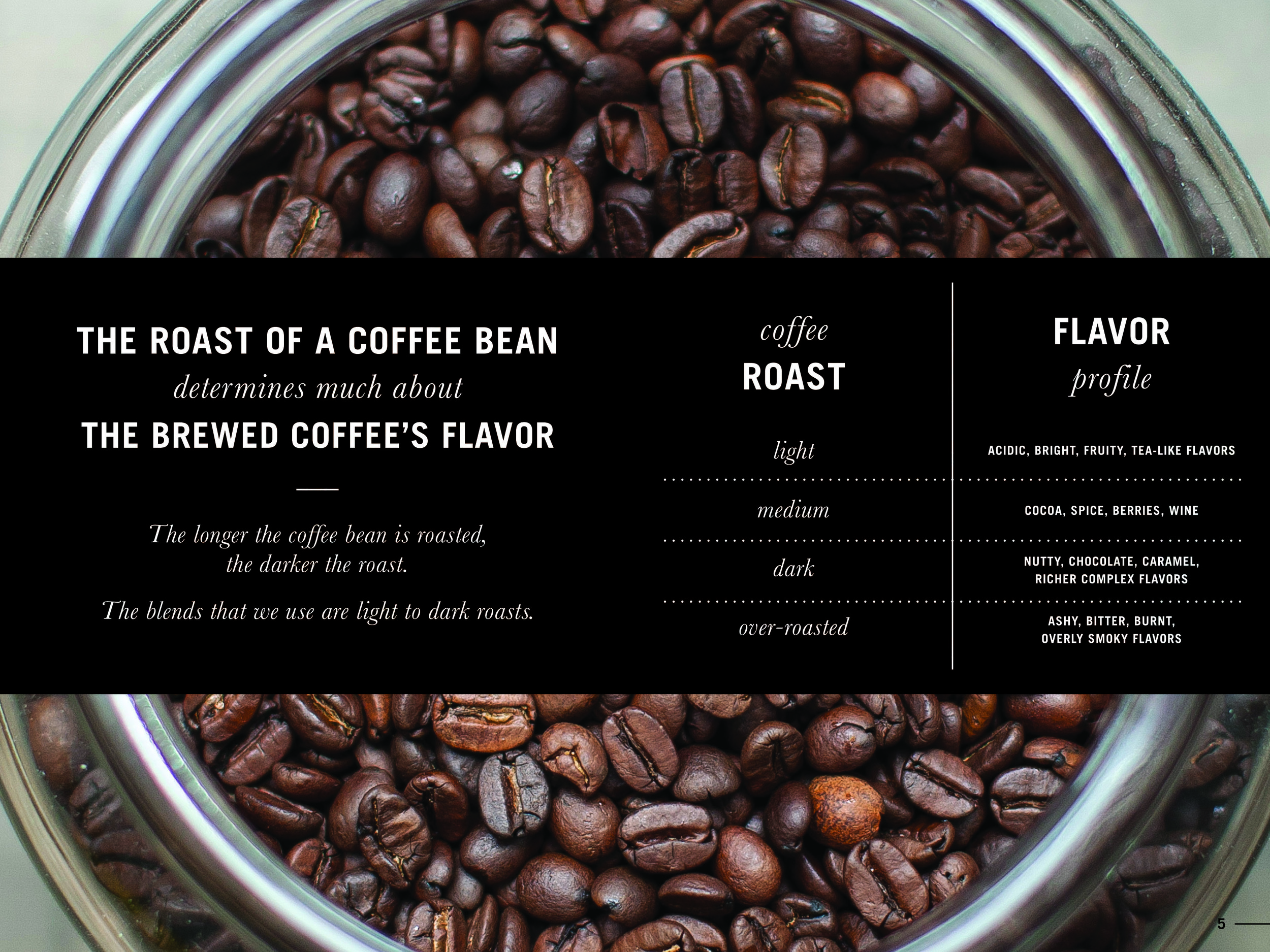 150806_coffeemanual_final_spreads-4.jpg