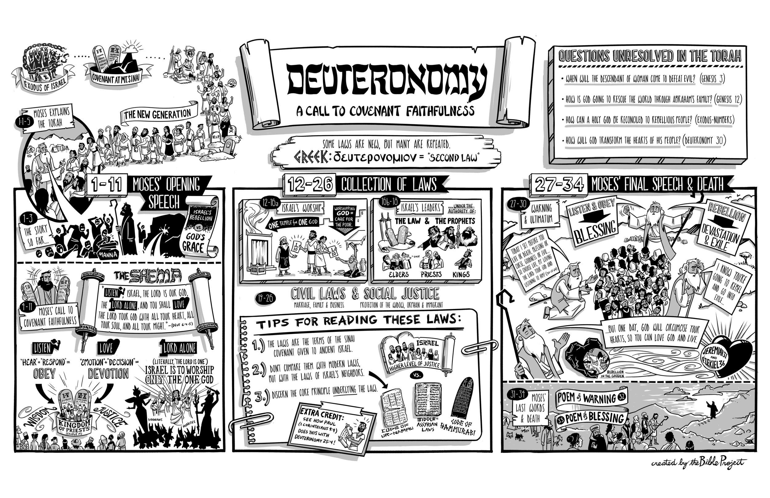 07-Deuteronomy-FNL.jpg