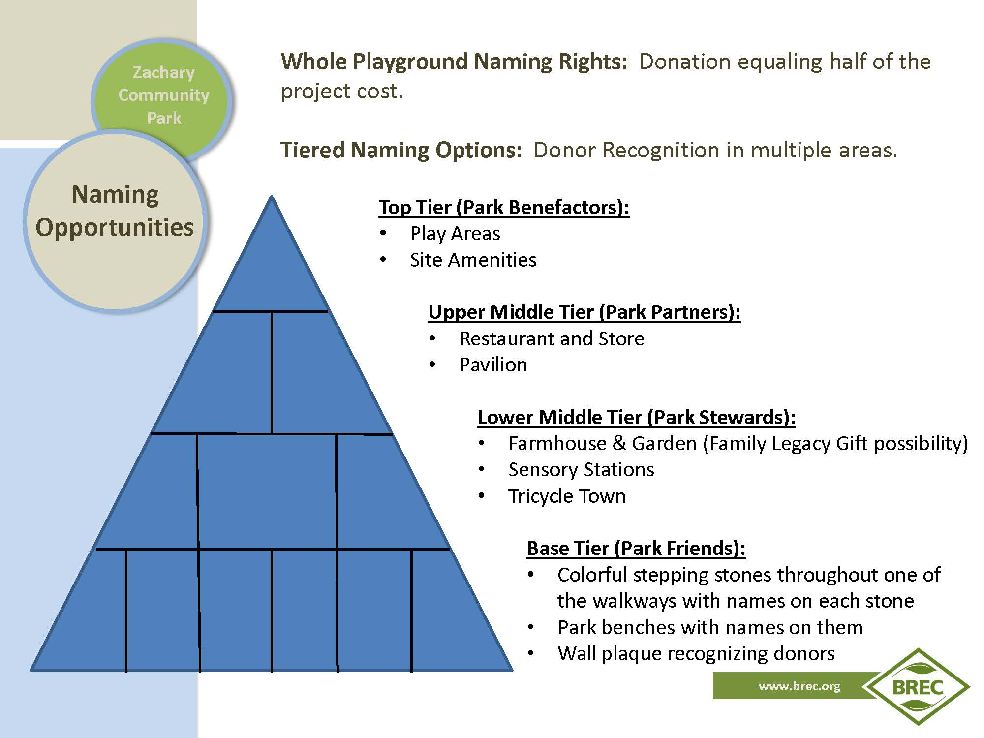 Zachary_PlaygroundPhaseII_Naming Opportunities_Page_03.jpg