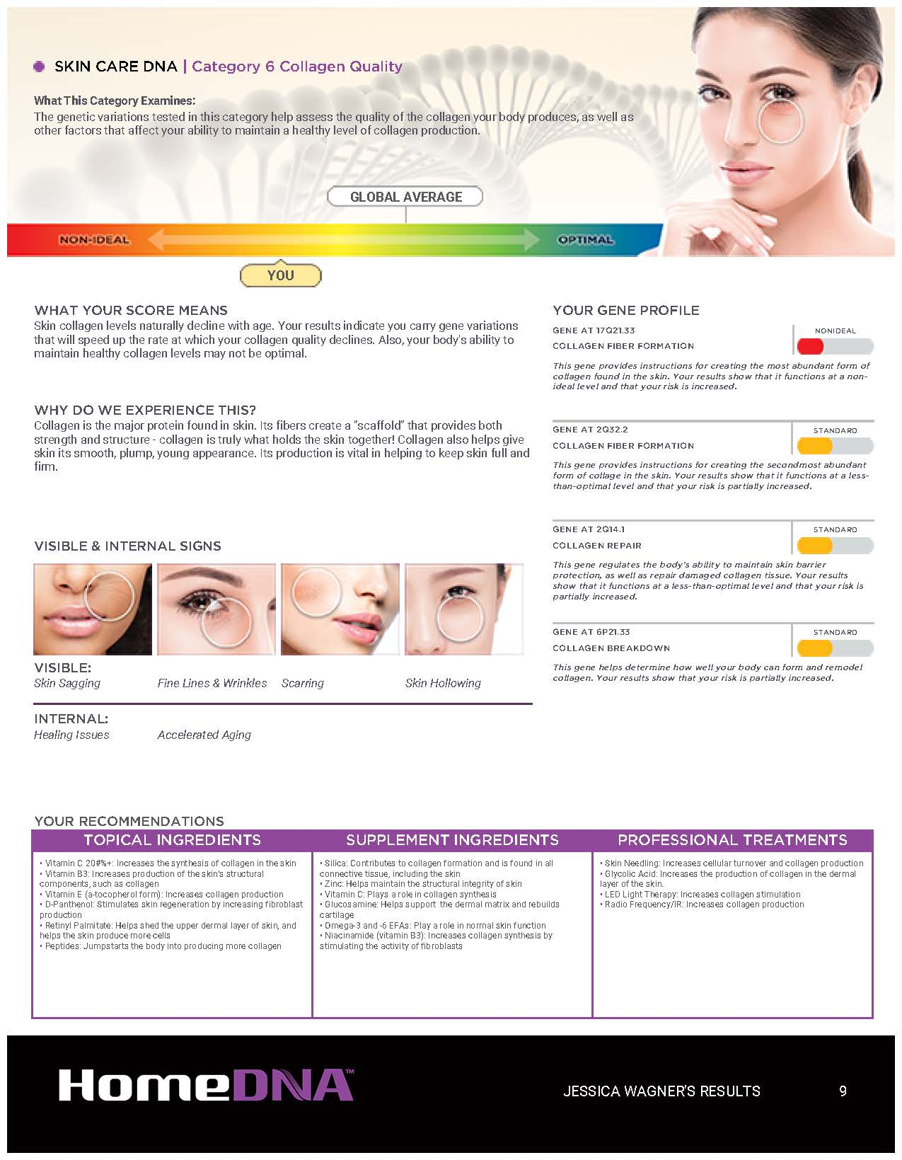 Jess_DNA_Skin_Results_Page_09.jpg