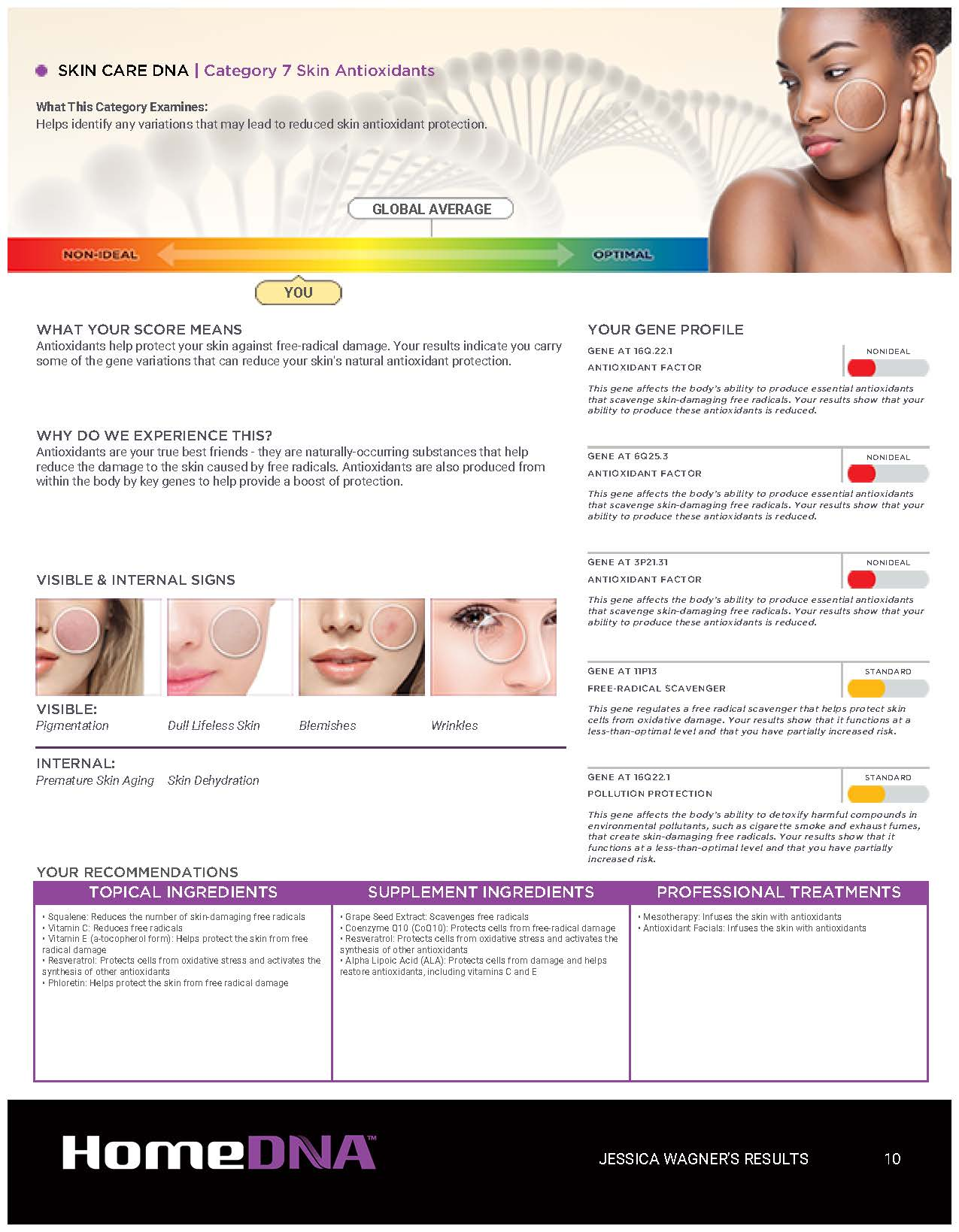 Jess_DNA_Skin_Results_Page_10.jpg