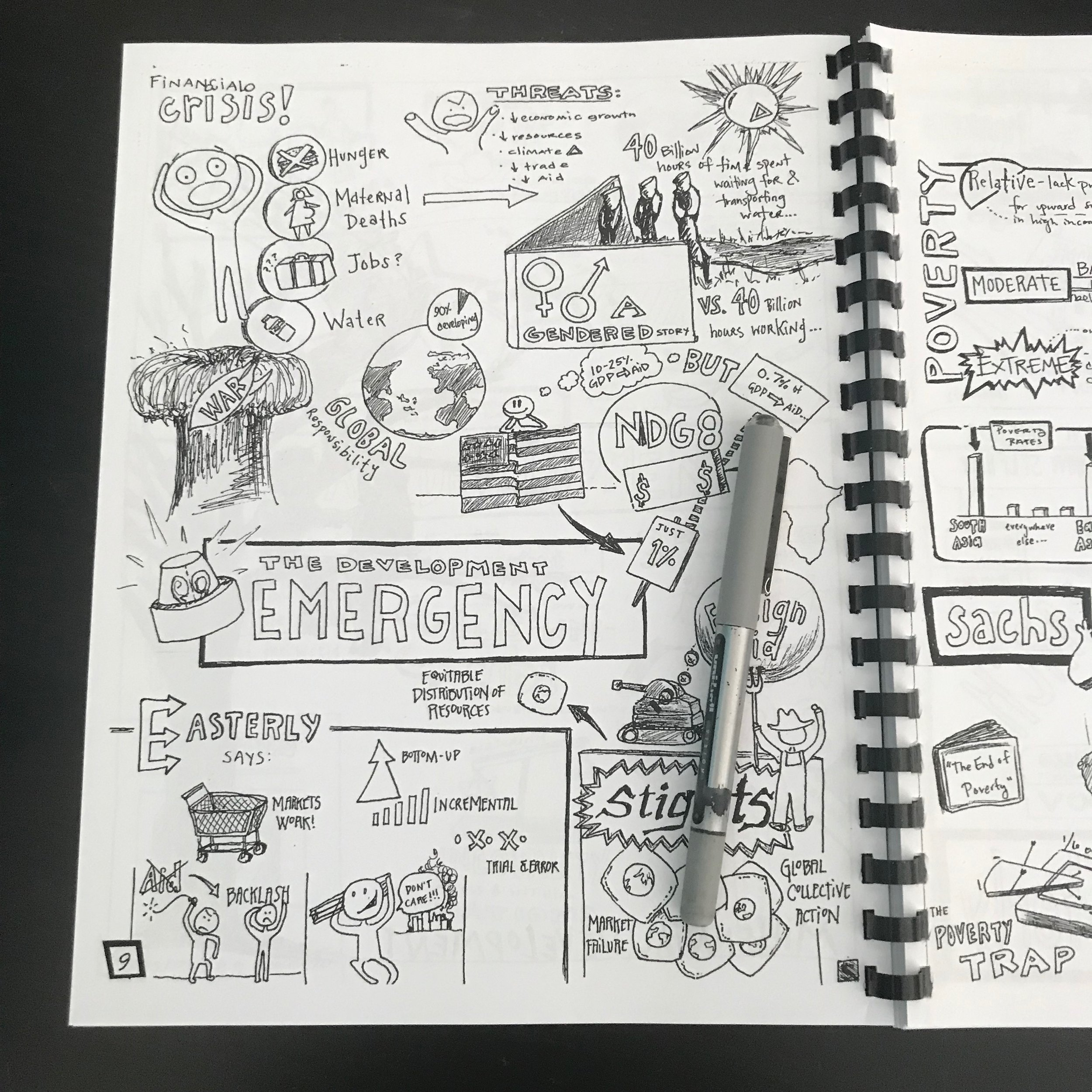 "VISUAL NOTE-TAKING - Are you a visual learner? In this class, you'll learn how to ""translate"" traditional notes into fun, memorable visual notes. Your notes will never be the same, trust us."