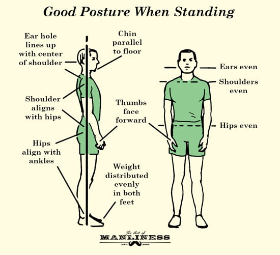 Great little infograph from The Art of Manliness on standing posture