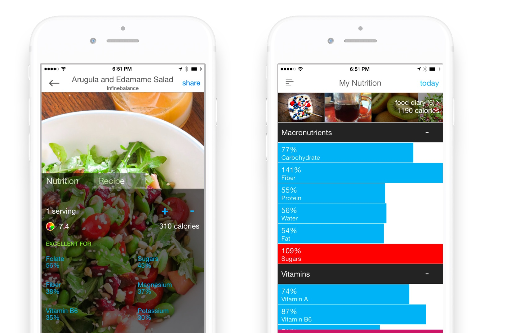 Recipe nutrition and tracking micronutrients on the Wholesome app
