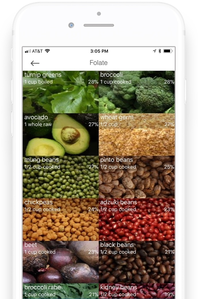 High folate folic acid foods app