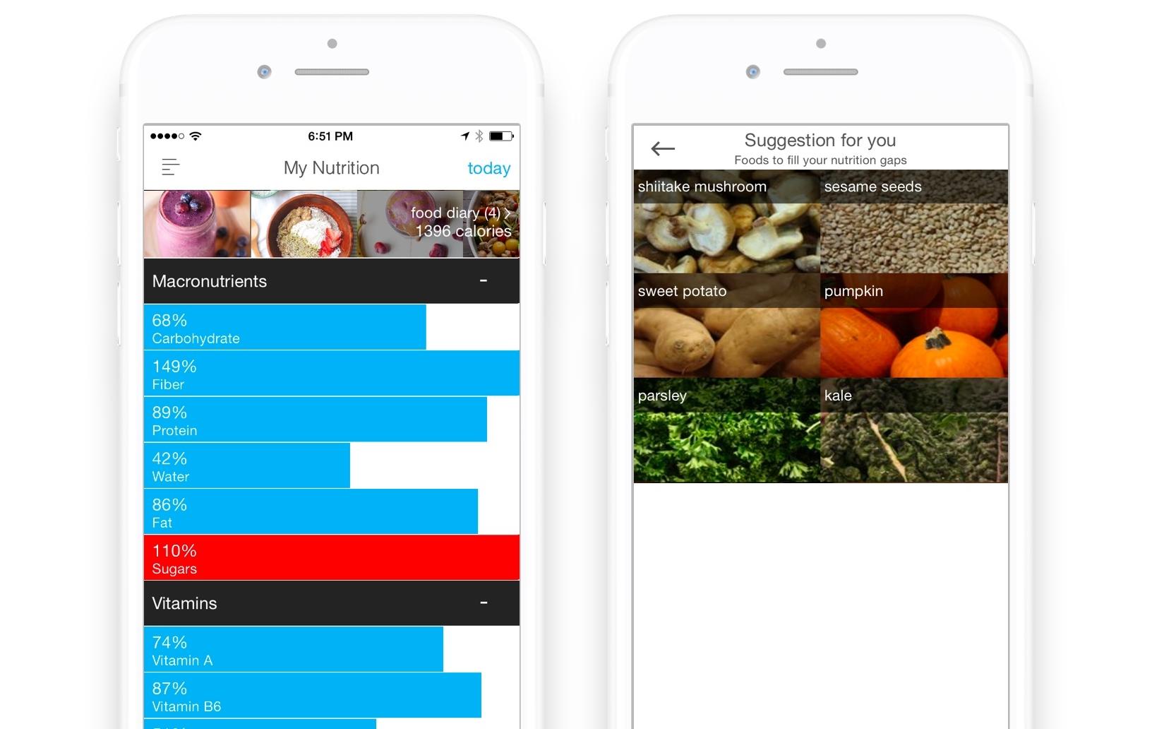 vegetarian tracking.jpg