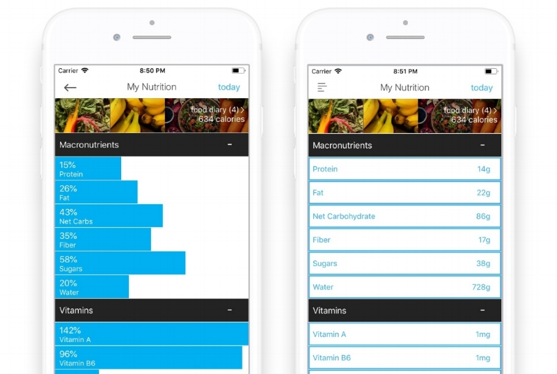 The Wholesome app allows you two viewing options for your nutrition tracking, either in daily % (left) or by grams (right)