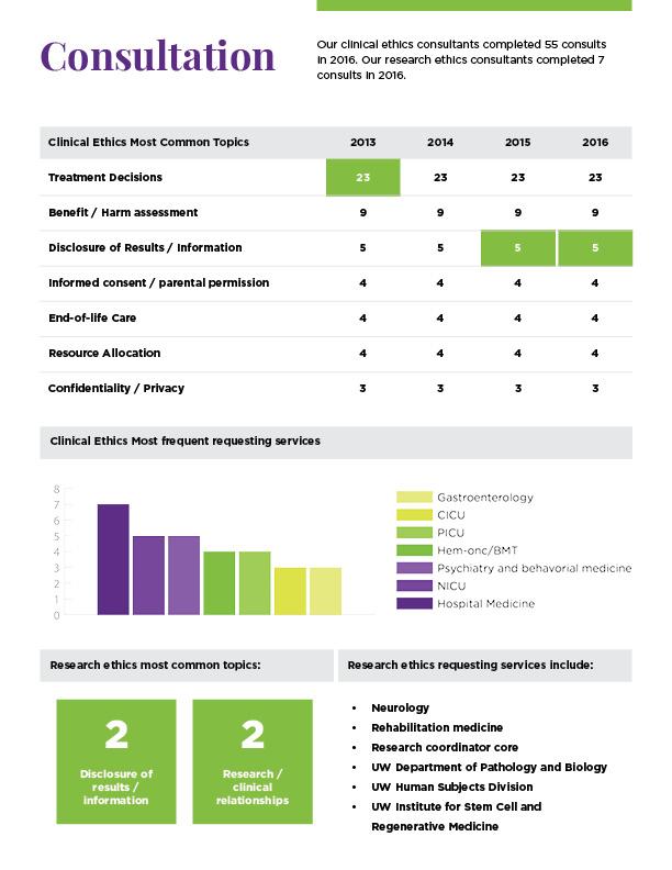 GPH Report Template 39.jpg