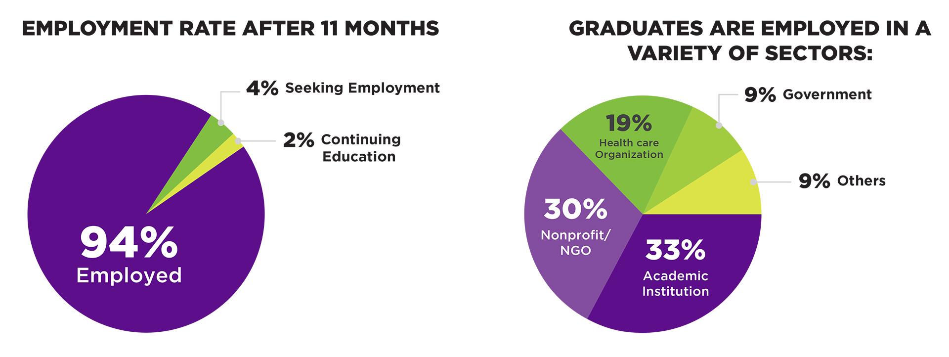 career-stat-1.jpg