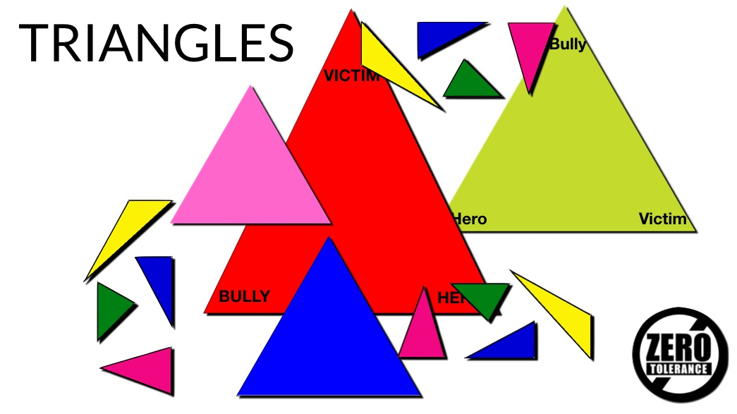 Triangles can expand until they take up most of the energy in the workplace.