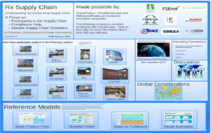 Rx Supply Chain Education Module - for Self Study   This virtual Poster is suitable for an individual to explore the material on their own time at their own pace..  There is a companion version suitable to presentations.
