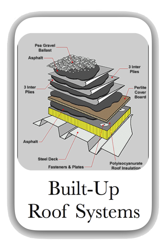 Built Up Roof Button New.png