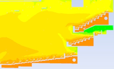Thermal Comfort Analysis - RH Profile