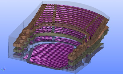 3D Model of Auditorium for CFD Thermal Comfort Simulation