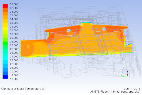 Temperature Profile for Swimming Pool Hall