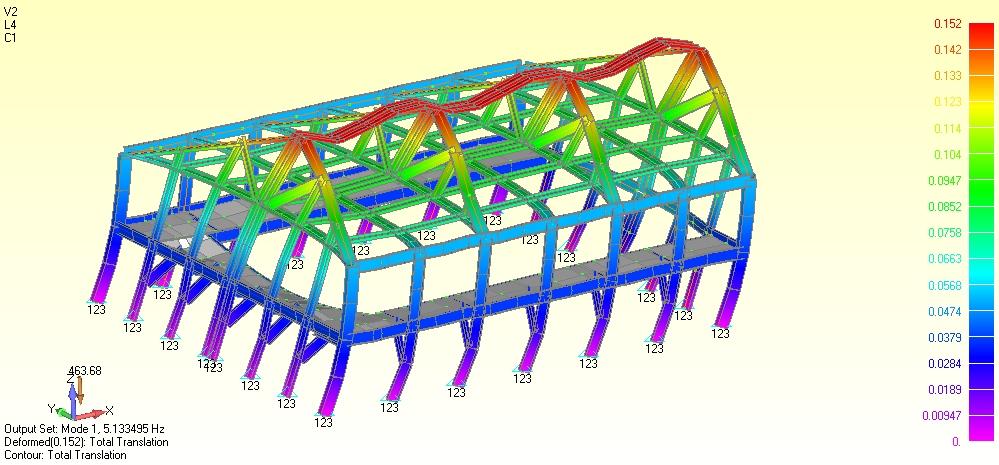 Copy of Mechanical Vibration Analysis
