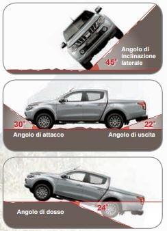 Prestazioni Off Road   Il nuovo L200 non teme nulla. Gli ostacoli possono presentarsi in qualsiasi forma, caratteristica e dimensione. E' costruito per salire, scendere, superare, aggirare e affrontare ogni tipo di ostacolo.   EASY SELECT 4WD   Il   passaggio durante la guida dalla modalità 2WD (a due ruote motrici) a quella 4WD (a quattro ruote motrici) è possibile fino ai 100 km/h. Il trasferimento della coppia alle 4 ruote motrici è possibile attraverso un semplice rotazione della manopola, scegliendo la modalità 4H o inserendo la modalità 4L che fornisce rapporti di cambio più corti i e maggiore coppia per la guida a bassa velocità su terreni accidentati.   Bloccaggio del differenziale posteriore   Il blocco del differenziale posteriore riduce al minimo le differenze di rotazione tra le ruote posteriori assicurando una solida trazione anche su sabbia, fango e superfici rocciose.